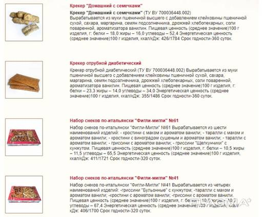 Кондитерские изделия